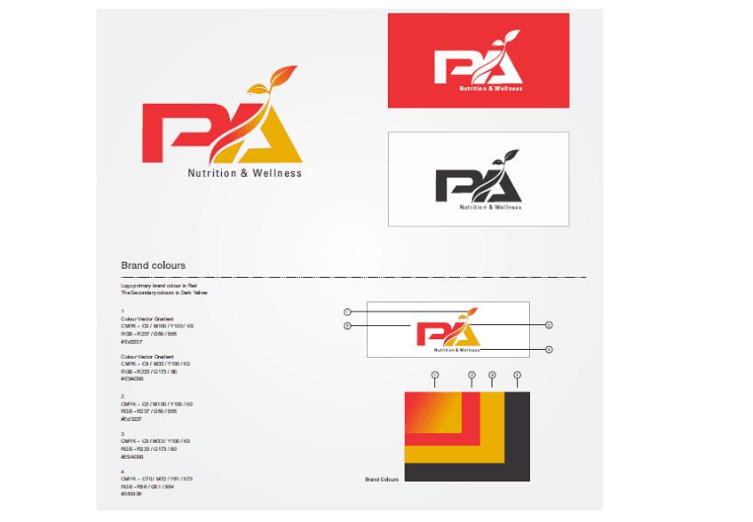 Pallavi Aga nutritionist art work 1 brand identity